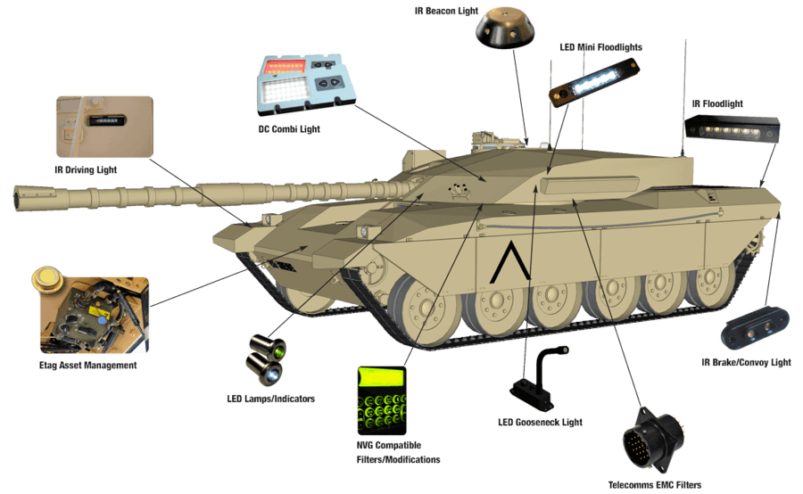 Armoured Vehicle applications