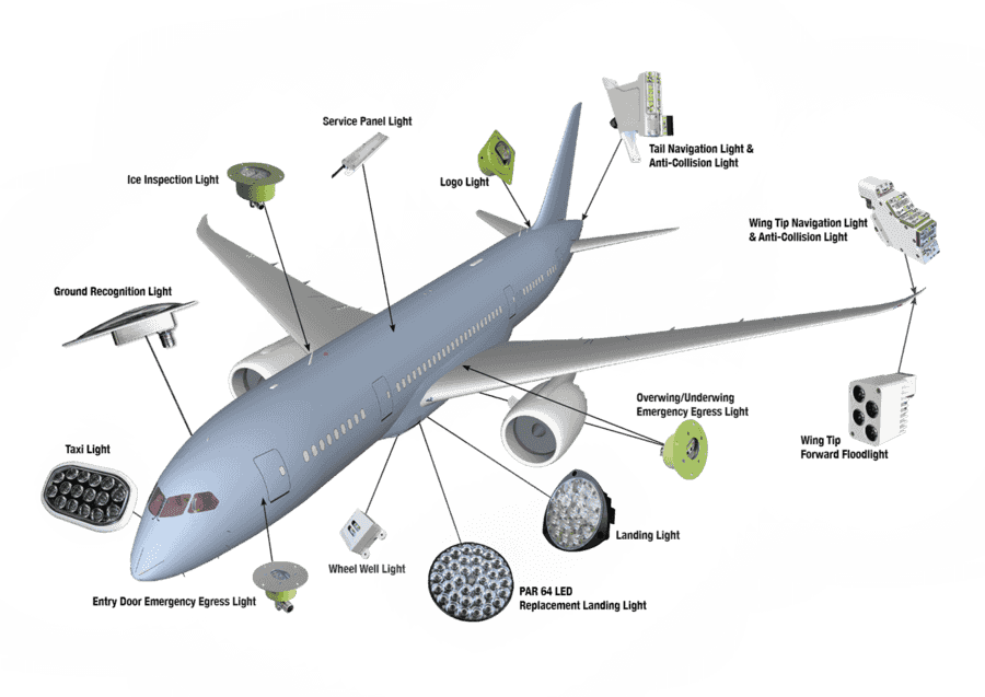 Commercial aircraft applications