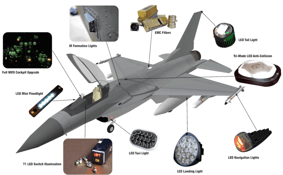 Fast Jet applications