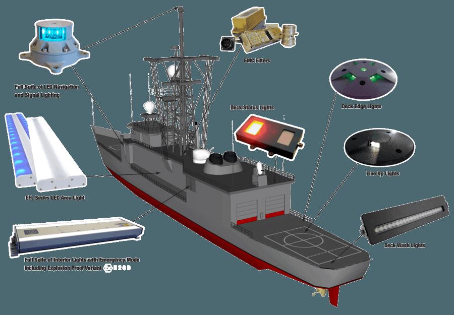Ship Lications Lighting