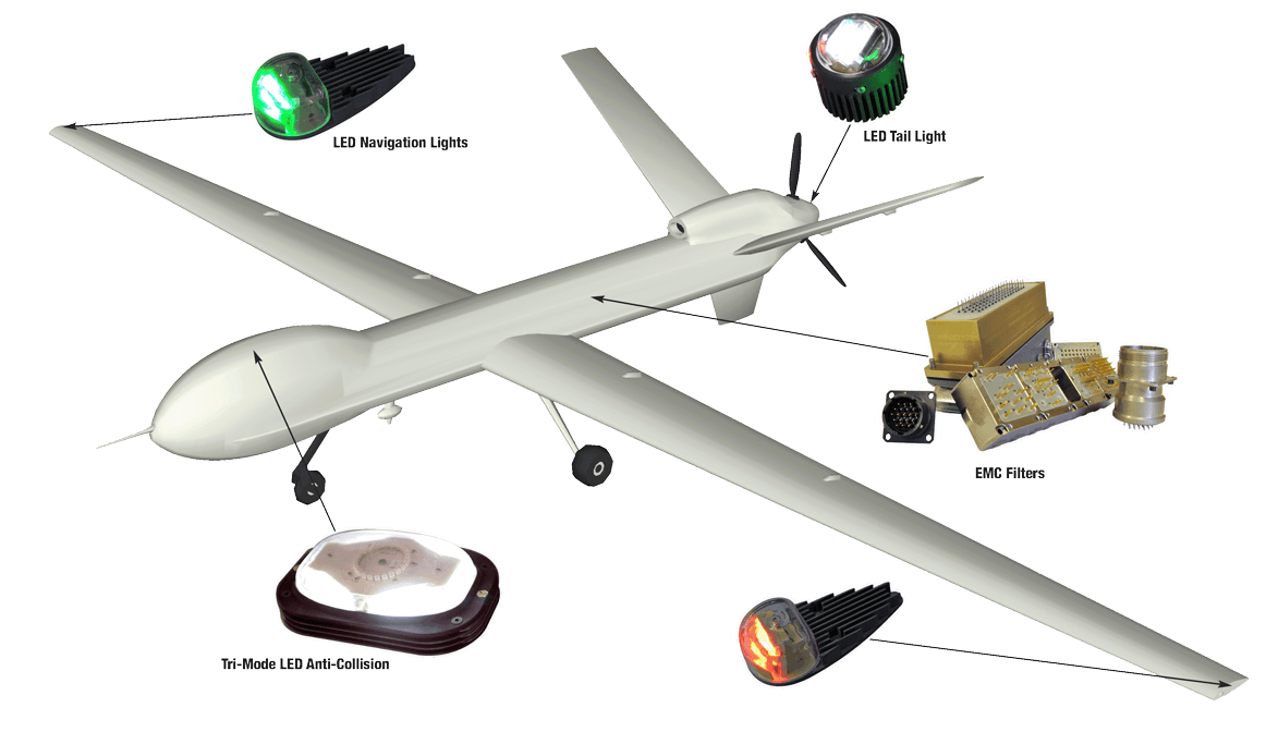 UAV applications